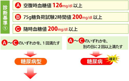 診断基準①.png