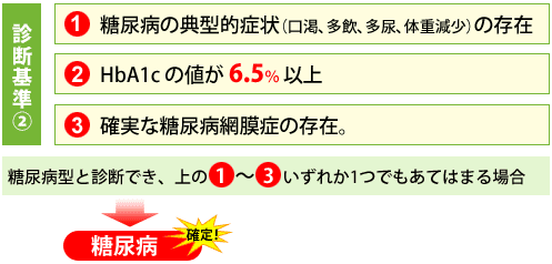 診断基準②.png